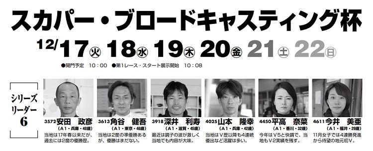【三国競艇予想(12/18)】 スカパー・ブロードキャスティング杯(2019)2日目の買い目はコレ!