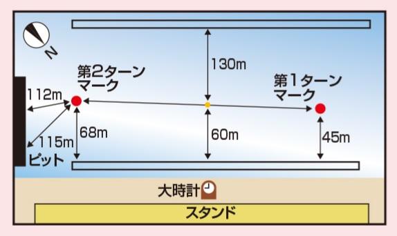 徳山競艇場の広さや水面特徴