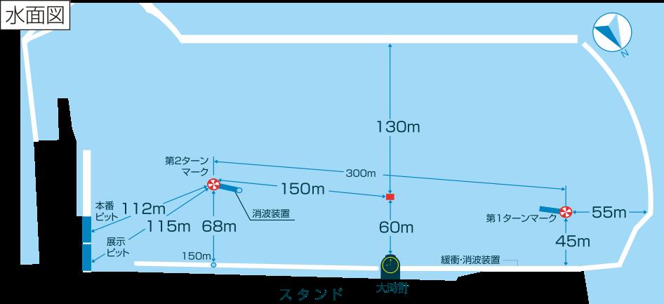 徳山競艇場の水面特徴や広さ
