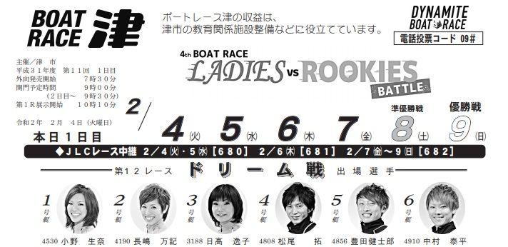 【津競艇予想(2/4)】ボートレースレディースVSルーキーズ(2020)初日の買い目はコレ!