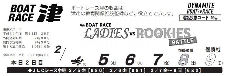 【津競艇予想(2/5)】ボートレースレディースVSルーキーズ(2020)2日目の買い目はコレ!