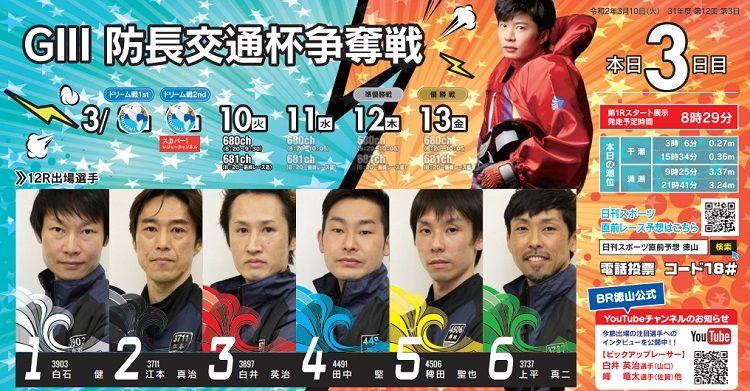 【徳山競艇予想(3/10)】G3防長交通杯争奪戦(2020)3日目の買い目はコレ!