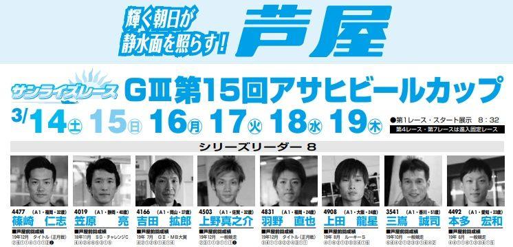 【芦屋競艇予想(3/17)】G3アサヒビールカップ(2020)4日目の買い目はコレ!