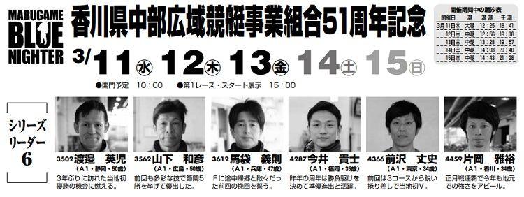 【丸亀競艇予想(3/12)】香川県中部広域競艇事業組合(2020)2日目の買い目はコレ!