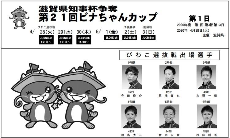 【びわこ競艇予想(4/28)】ビナちゃんカップ(2020)初日の買い目はコレ!