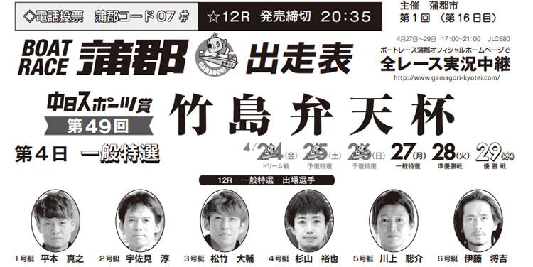 【蒲郡競艇予想(4/27)】中日スポーツ賞・第49回竹島弁天杯(2020)4日の買い目はコレ!