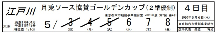 【江戸川競艇予想(5/6)】月兎ソース協賛ゴールデンカップ(2020)4日目の買い目はコレ!