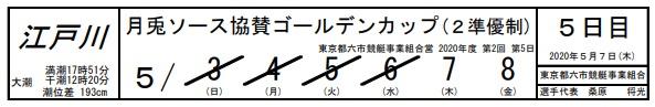 【江戸川競艇予想(5/7)】月兎ソース協賛ゴールデンカップ(2020)5日目の買い目はコレ!