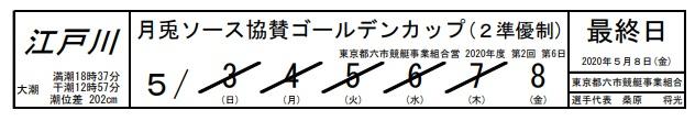 【江戸川競艇予想(5/8)】月兎ソース協賛ゴールデンカップ(2020)最終日の買い目はコレ!