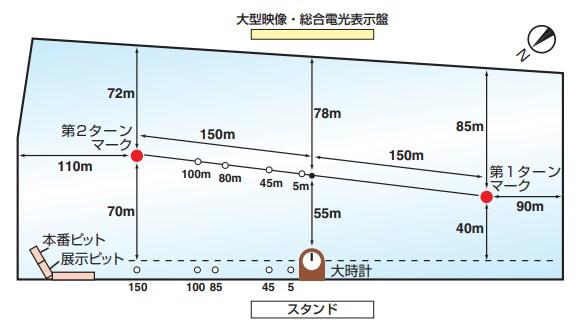 宮島競艇場の広さや水面特徴