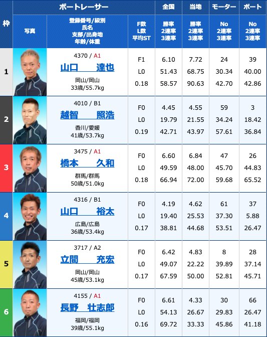 2020年9月24日丸亀大阪スポーツカップ最終日10R