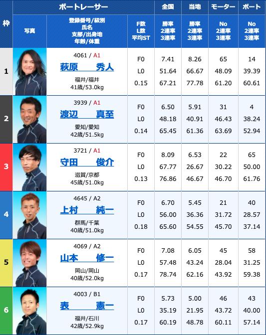 2020年9月24日丸亀大阪スポーツカップ最終日12R