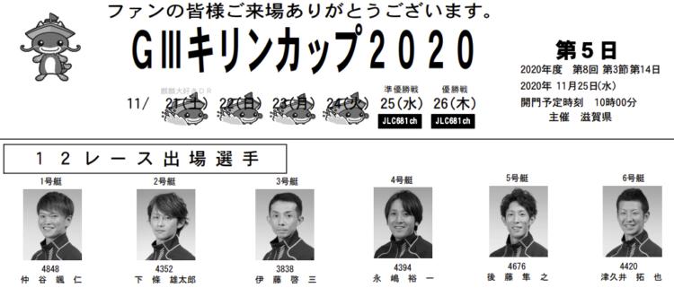 【びわこ競艇予想(11/25)】G3キリンカップ(2020)5日目の買い目はコレ!