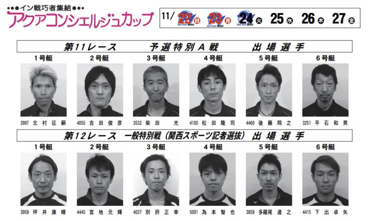 【住之江競艇予想(11/25)】アクアコンシェルジュカップ(2020)4日目の買い目はコレ!