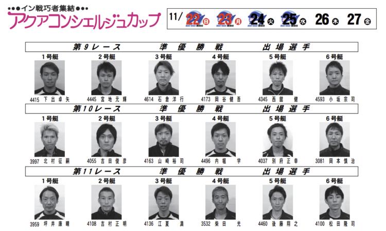 【住之江競艇予想(11/26)】アクアコンシェルジュカップ(2020)5日目の買い目はコレ!