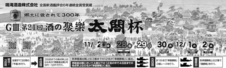【唐津競艇予想(11/28)】G3酒の聚楽太閤杯(2020)2日目の買い目はコレ!