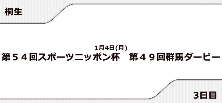 【桐生競艇予想(1/4)】第49回群馬ダービー(2021)3日目の買い目はコレ!