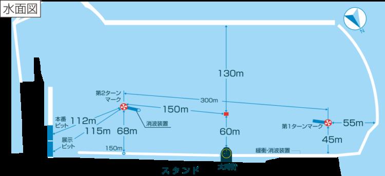 徳山競艇場の特徴や広さ