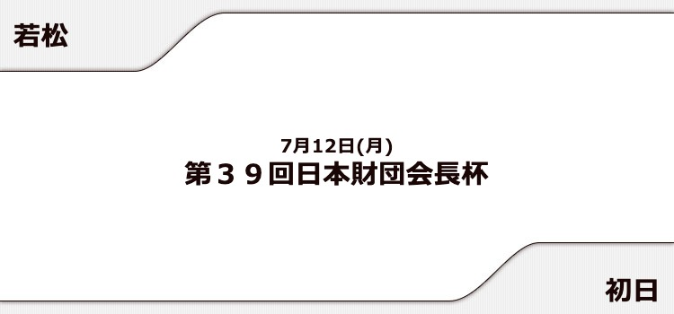 【若松競艇予想(7/12)】日本財団会長杯(2021)初日の買い目はコレ!